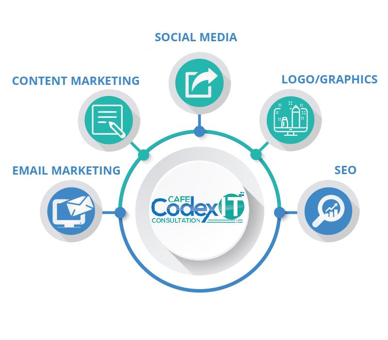 Digital Marketing cafecodex