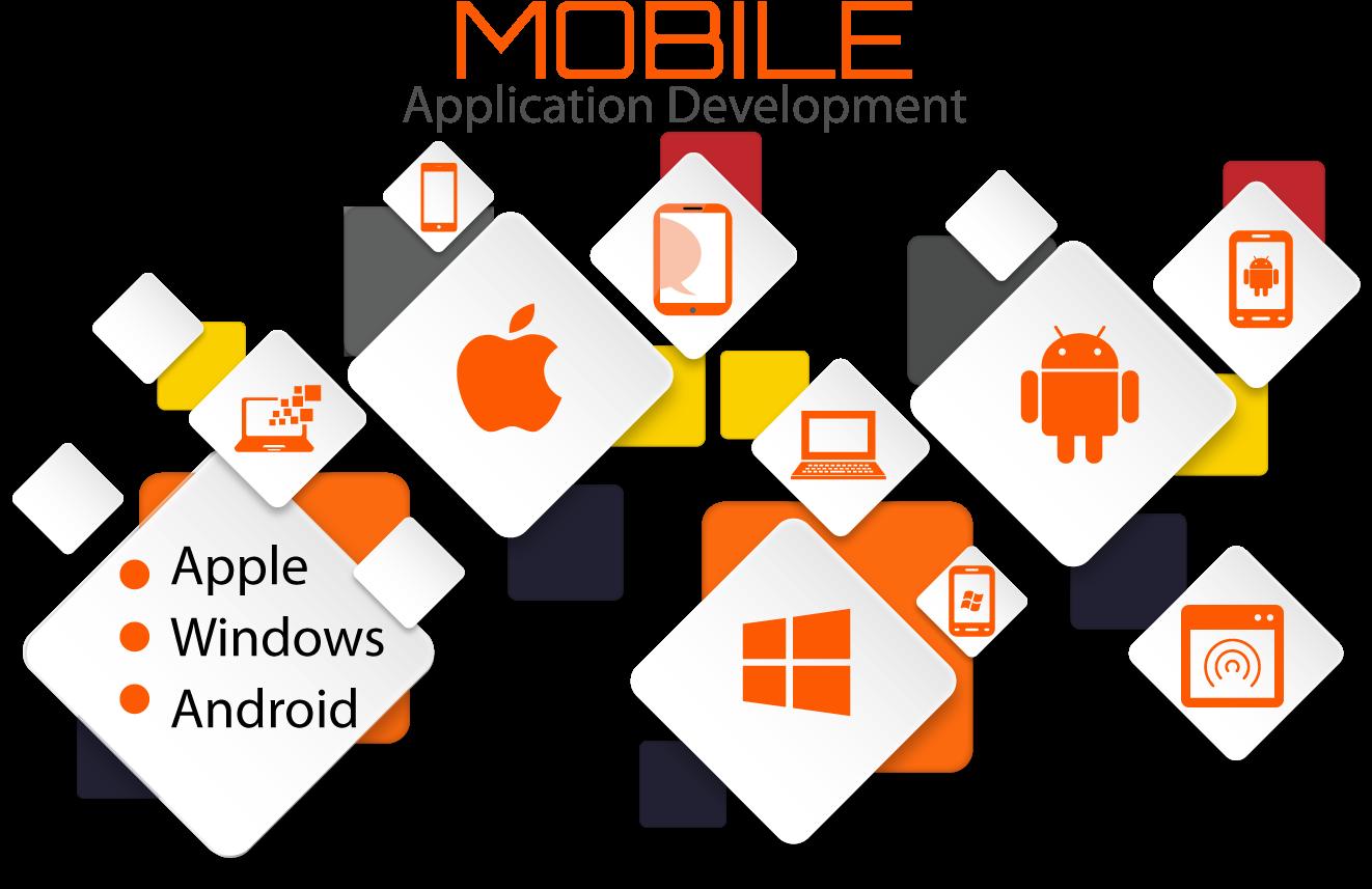 Our App Development Service